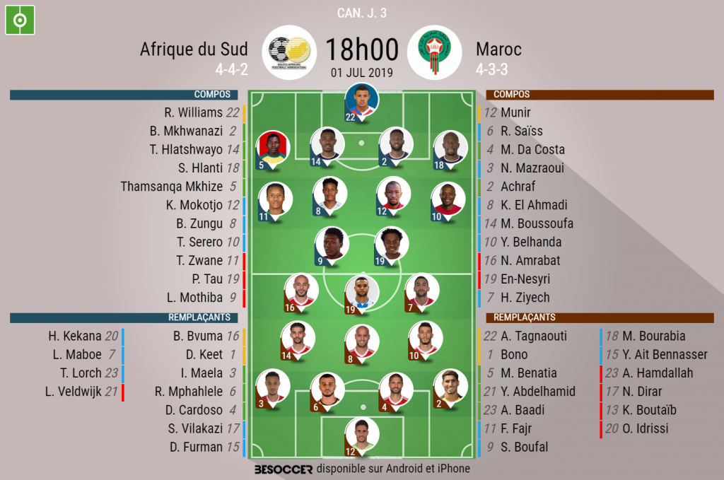 CAN 2019 : Le Maroc fait le job face à l'Afrique du Sud