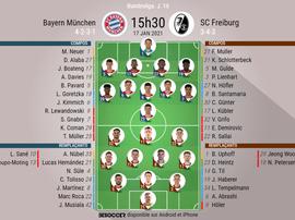 Compos officielles, Bayern-Fribourg, Bundesliga, J 16, 17/01/2021, BeSoccer