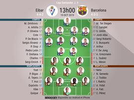 Les compos officielles du match de Liga entre Eibar et le Barça. BeSoccer