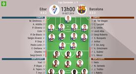 Suivez le direct du match de Liga Eibar-Barcelone. EFE
