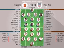 Suivez le direct du match Espagne - États-Unis. BeSoccer