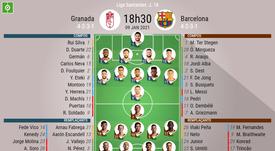 Compos officielles, Grenade CF-FC Barcelone, Liga, J18, 09/01/21, BeSoccer