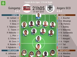 Compos officielles, Guingamp - Angers, Coupe de la Ligue. Besoccer