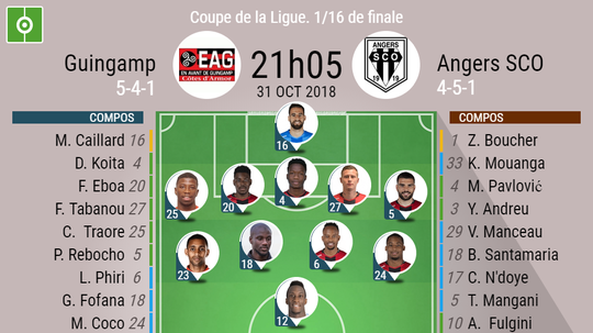 Compos officielles, Guingamp - Angers, Coupe de la Ligue. Besoccer