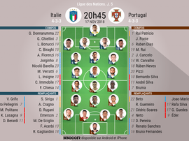 Compos officielles, Italie - Portugal, Ligue des Nations, 17/11/2018. Besoccer
