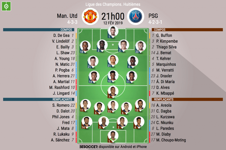 Compos officielles Manchester United - PSG, 1/8 finale, 12/02/2019. Besoccer