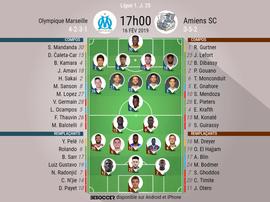 Compos officielles, Marseille - Amiens, J25, Ligue 1, 16/02/2019. Besoccer