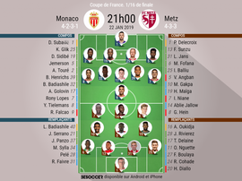 Compos officielles, Monaco - Metz, 1/16, Coupe de France, 22/01/2019. Besoccer
