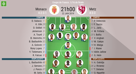 Compos officielles, Monaco - Metz, 1/16, Coupe de France, 22/01/2019. Besoccer