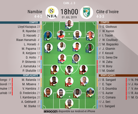 Compos officielles, Namibie-CIV, CAN, Groupes, 01-07-2019. BeSoccer