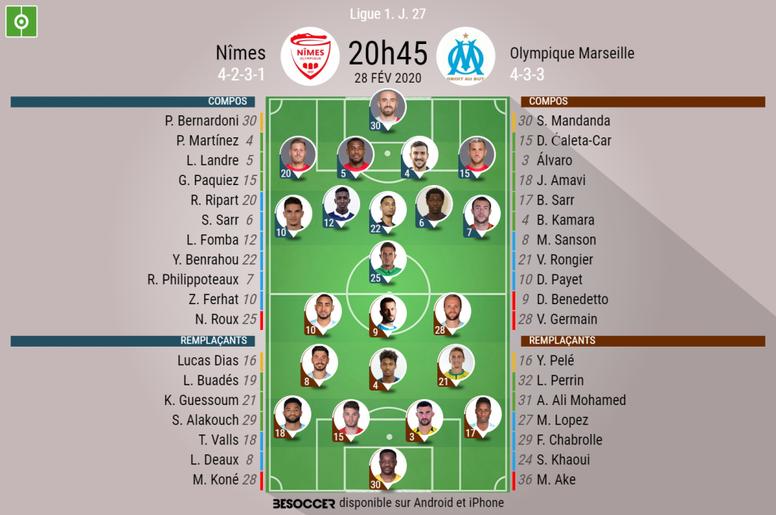 Les compos officielles du match de Ligue 1 entre Nîmes et Marseille. BeSoccer