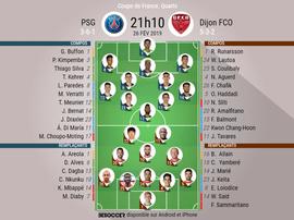 Compos officielles, PSG - Dijon, 1/4 finale, Coupe de France, 26/02/2019. Besoccer