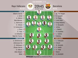 Compos officielles Rayo-Barcelone, 11ème journée de l'édition 2018-19 de Liga, 03/11/2018. BeSoccer