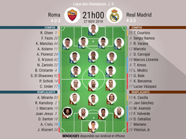 Compos officielles, Rome - Real Madrid, Champions League, J5, 27/11/2018. Besoccer