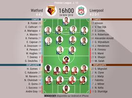 Compos officielles Watford - Liverpool, J14, Premier League, 24/11/2018. Besoccer