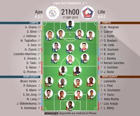 Compos officielles Ajax-Lille, Ligue des Champions, J1, 17/09/2019. BeSoccer