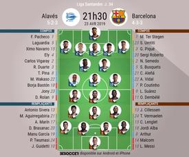 Compos officielles Alavés-Barcelone, Liga, J.34, 23/04/2019, BeSoccer.