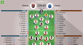 Les compos officielles du match de qualification à l'Euro entre l'Albanie et la France. BeSoccer