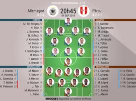 Compos officielles Allemagne-Pérou, match amical, 09/09/2018. BeSoccer