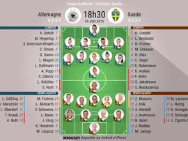 Compos officielles Allemagne-Suède, quarts de finale de la CDM Féminine, 29/06/2019. BeSoccer