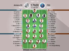 Compos officielles Amiens - PSG, J20, Ligue 1, 12/01/19. BeSoccer