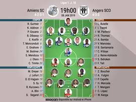 Compos officielles Amiens-Angers, J18, Ligue 1, 08/01/18. BeSoccer