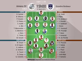 Compos officielles Amiens-Bordeaux, 30ème journée de l'édition 2018-19, 31/03/2019. BeSoccer