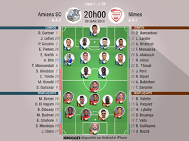 Compos officielles Amiens-Nîmes, Ligue 1, J 28, 09/03/2019, BeSoccer