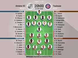 Compos officielles Amiens-Toulouse, Ligue 1, J.22, 01/02/2020, BeSoccer