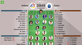 Compos officielles Andorre-France, Qualifications Euro 2020, 11/06/2019, BeSoccer.