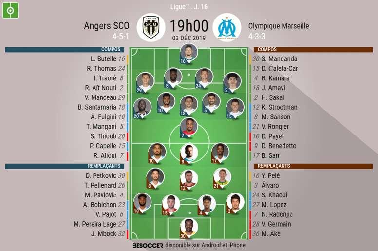 Les compos officielles du match de Ligue 1 entre Angers et Marseille. BeSoccer