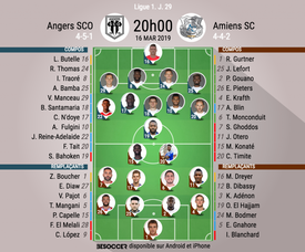 Compos officielles Angers-Amiens, J29, Ligue 1, 16/03/2019. BeSoccer