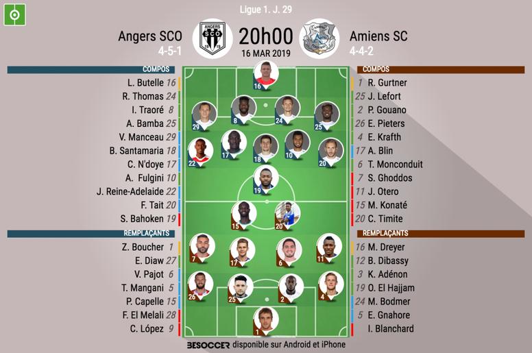 Compos officielles Angers-Amiens, J29, Ligue 1, 16/03/2019. BeSoccer
