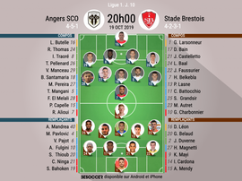 Compos officielles Angers-Brest, Ligue 1, J.10, 19/10/2019, BeSoccer.