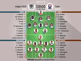 Compos officielles Angers-Caen, J15, Ligue 1, 1/12/18. BeSoccer