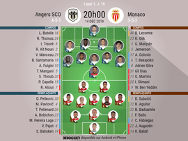 Compos officielles Angers-Monaco, Ligue 1, J18, 14/12/2019. BeSoccer