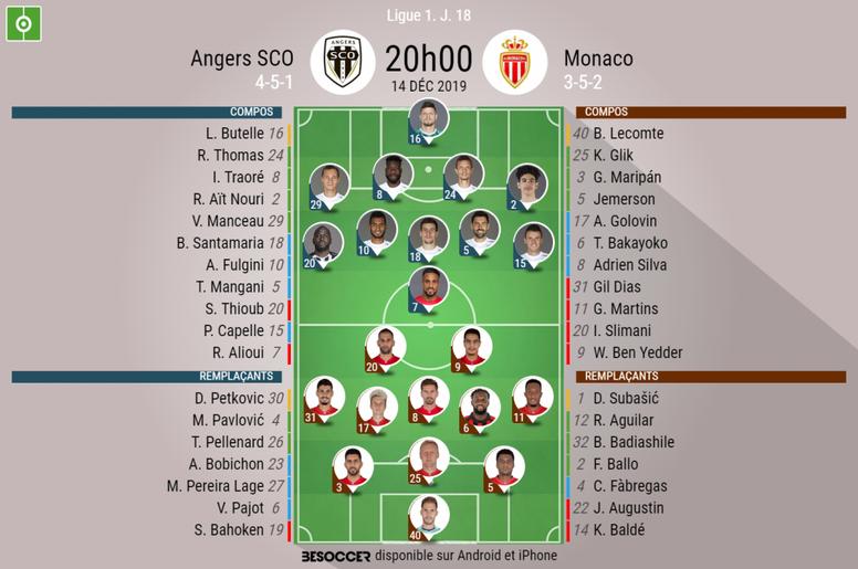 Compos officielles Angers-Monaco, Ligue 1, J18, 14/12/2019. BeSoccer