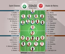 Compos officielles Angers-Montpellier, J13, ligue 1, 10/11/18. BeSoccer