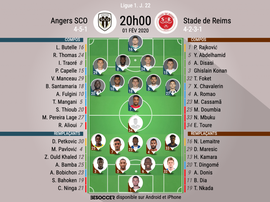 Compos officielles Angers-Reims, Ligue 1, J.22, 01/02/2020, BeSoccer