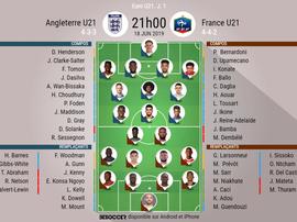Les compos officielles du match de l'Euro U21 entre l'Angleterre et la France. BeSoccer