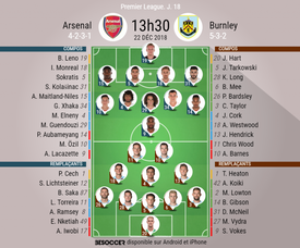 Compos officielles Arsenal - Burnley, J18, Premier League. 22/12/2018. Besoccer