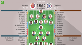Compos officielles Arsenal - Chelsea. BeSoccer
