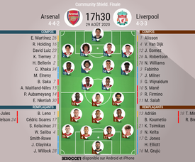 Compos officielles Arsenal - Liverpool, Community Shiel, Finale 2020-21. BeSoccer
