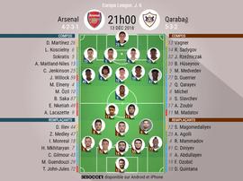Compos officielles Arsenal - Qarabag, J6, Europa League, 13/12/2018. Besoccer