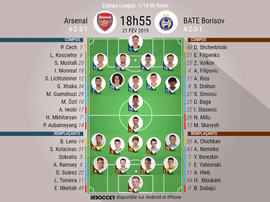 Compos officielles Arsenal-BATE, 1/16emes de finale de l'édition 2018/19 d'Europa League. BeSoccer