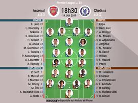 Compos officielles Arsenal-Chelsea, J23, Premier League, 19/01/19. BeSoccer