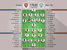 Compos officielles Arsenal-City, Premier League, J17, 15/12/2019. BeSoccer