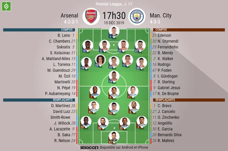 Compos officielles Arsenal-City, Premier League, J17, 15/12/2019. BeSoccer