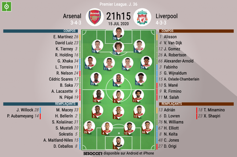 Compos officielles Arsenal-Liverpool, J36, 15/07/2020. BeSoccer