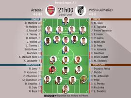 Compos officielles Arsenal-Vitoria Guimaraes, 3e journée de l'édition 2019-20 de C3. BeSoccer
